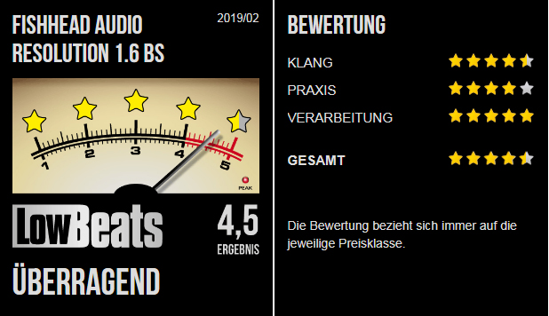 Fishhead Audio Resolution 1.6 BS Lautsprecher im Test: Lowbeats.de - überragend